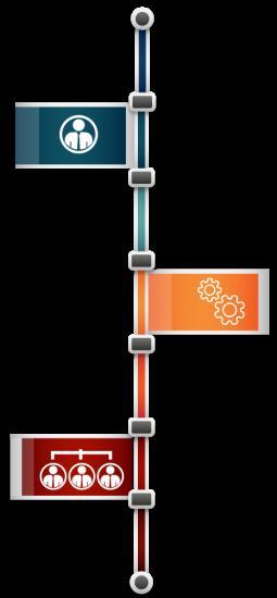 Supply-Chain-Management-Web-Portal-image